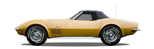 corvette c3 performance kit