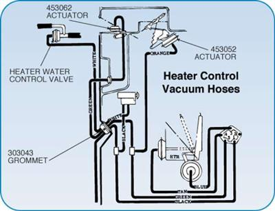 7782 Heater Vacuum Hose Kit With Air Conditioning Corvette Central. 7782 Heater Vacuum Hose Kit With Air Conditioning. Corvette. 77 Corvette Hose Diagram At Scoala.co