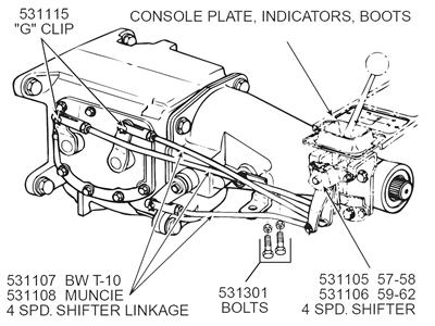 57-62 Shifter Linkage Set - 4 Speed Muncie